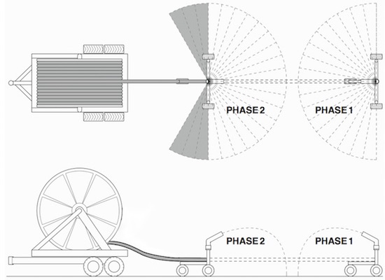 rotorkit_schema